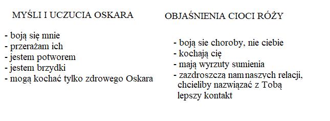 """Trudne tematy… """"Oskar i Pani Róża"""" – motylewdzienniku"""